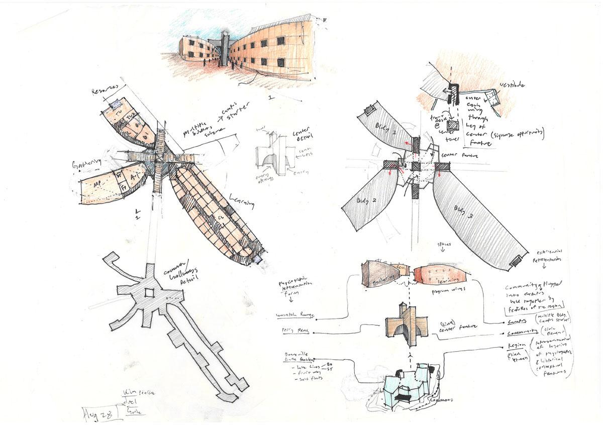 Campus-Starter-Concept-04