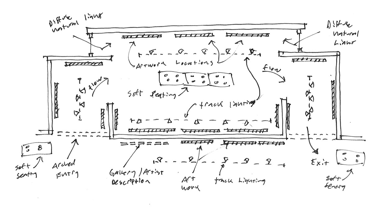 Pen sketch diagram concept layout for the art gallery on the main floor.