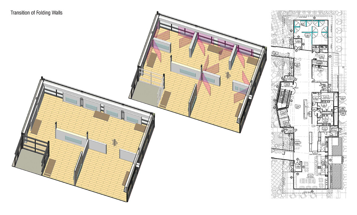 Computer rendering of the wall layout for the main floor art gallery in the center for clinical excellence.