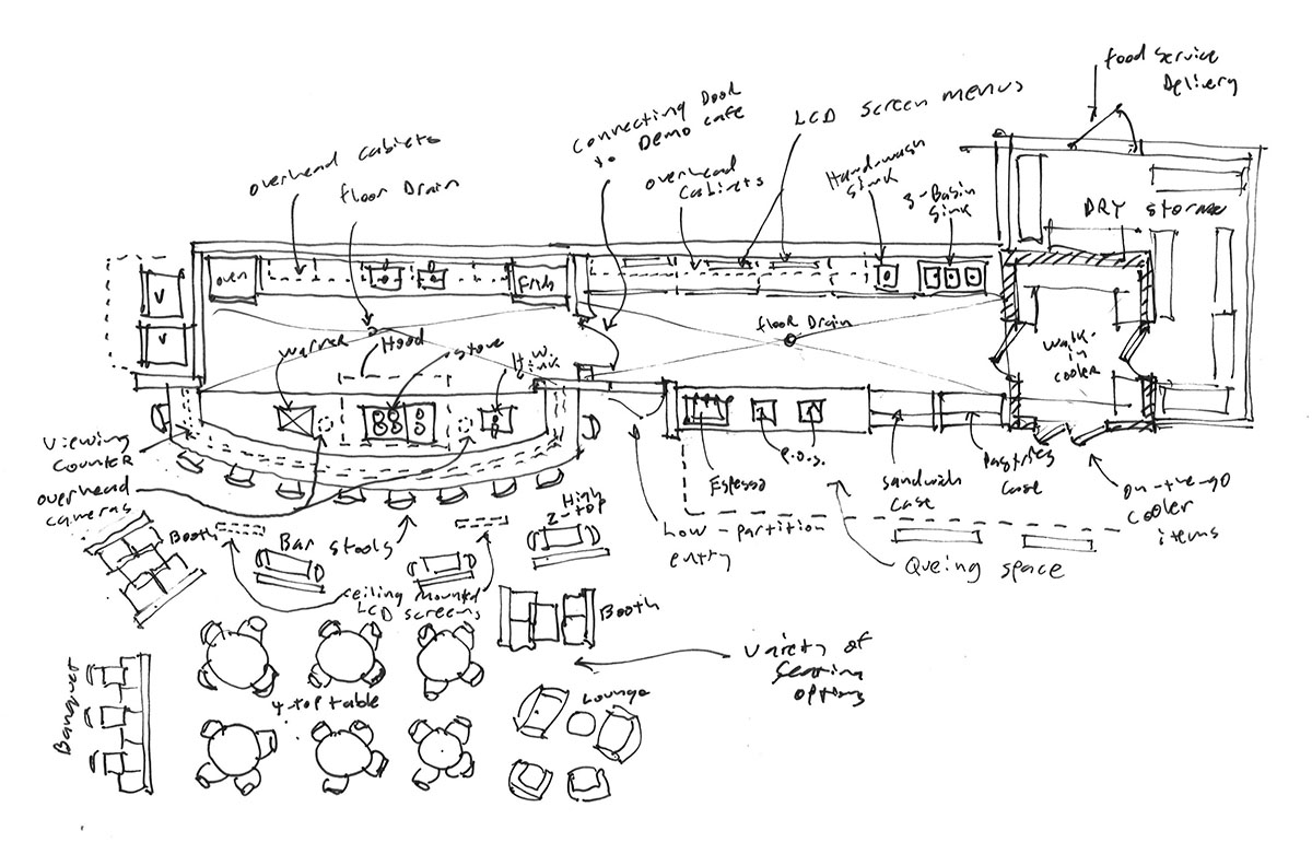 Pen sketch layout concept showing where tables could fit.