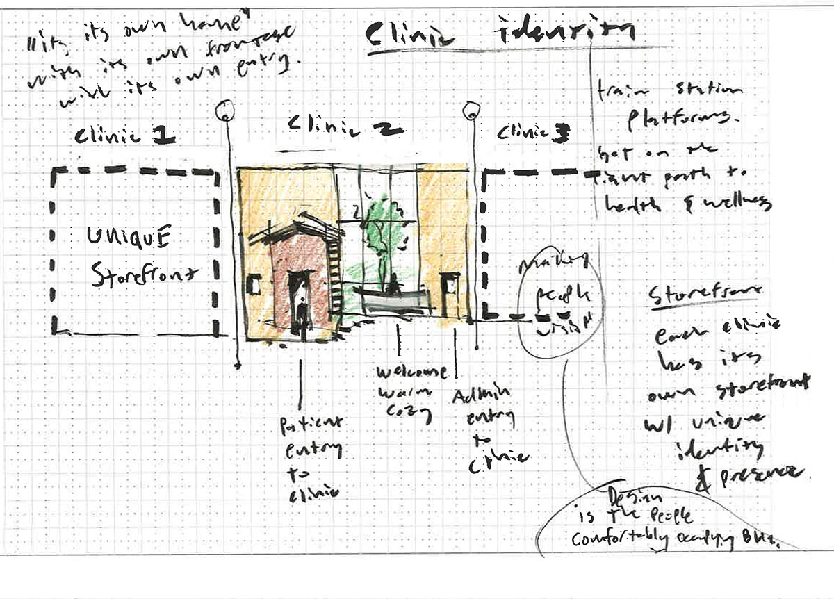 Pen sketch with hand written notes on design ideas for the clinic waiting areas in the center for healing.