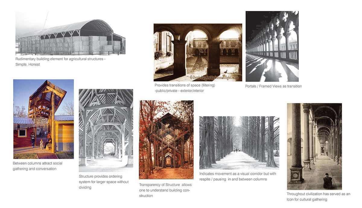 Collage of inspiration images for archways and beams.