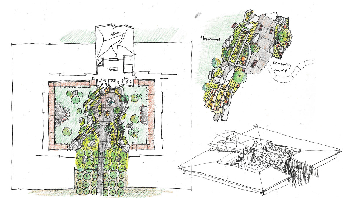 A collage of sketches showing the landscaping of the courtyard with sensory design.