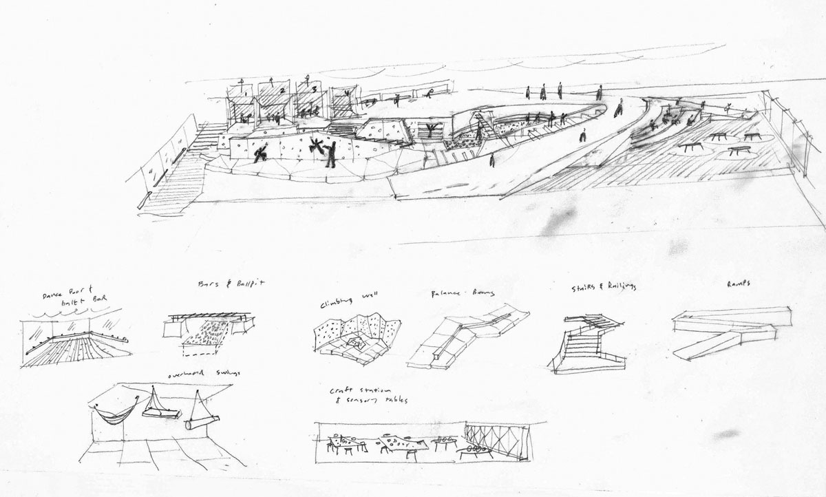Collage of sketches exploring sensory design concepts for the gym.