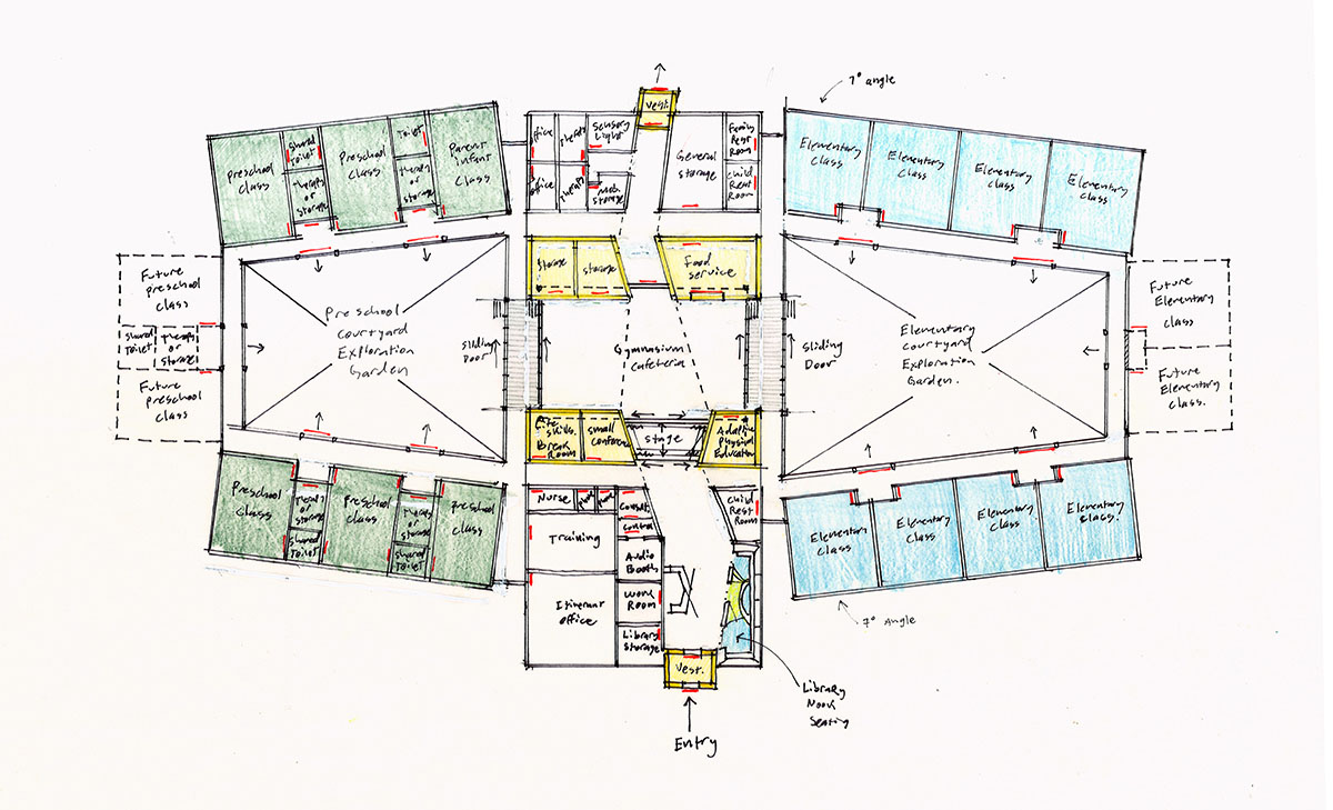 Hand-drawn sketch of the building layout plan for the school.