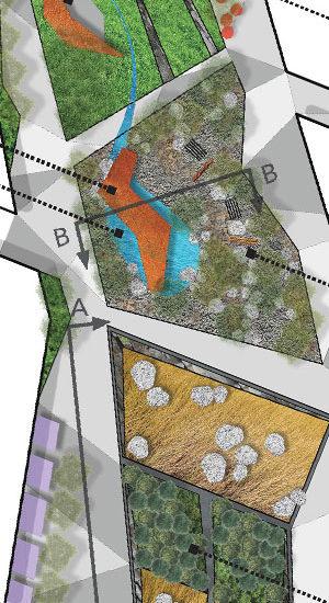 Urban Open Space Design